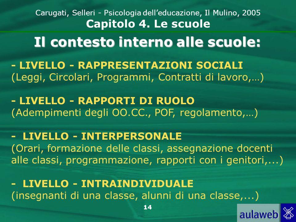 14 Carugati, Selleri - Psicologia delleducazione, Il Mulino, 2005 Capitolo 4. Le scuole - LIVELLO - RAPPRESENTAZIONI SOCIALI (Leggi, Circolari, Progra