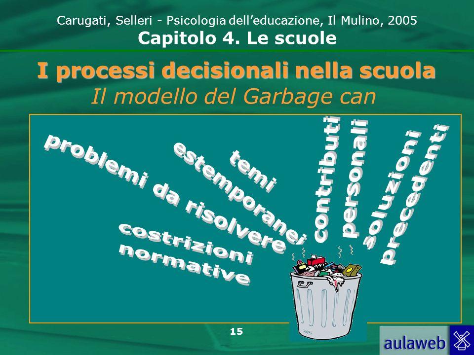 15 Carugati, Selleri - Psicologia delleducazione, Il Mulino, 2005 Capitolo 4. Le scuole I processi decisionali nella scuola Il modello del Garbage can