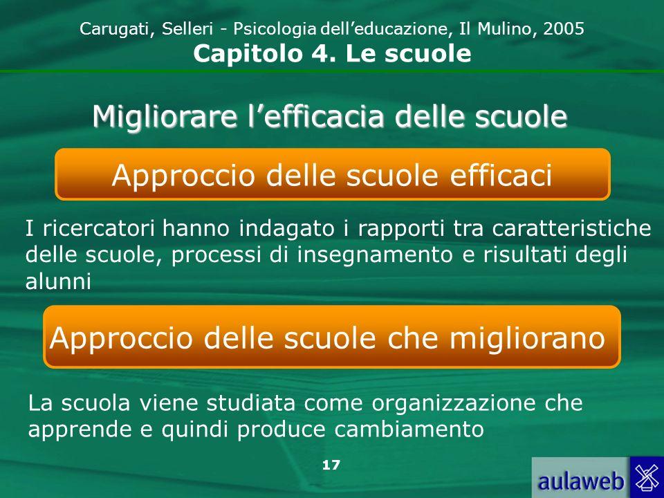 17 Carugati, Selleri - Psicologia delleducazione, Il Mulino, 2005 Capitolo 4. Le scuole Migliorare lefficacia delle scuole Approccio delle scuole effi