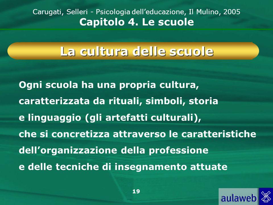 19 Carugati, Selleri - Psicologia delleducazione, Il Mulino, 2005 Capitolo 4. Le scuole La cultura delle scuole Ogni scuola ha una propria cultura, ca
