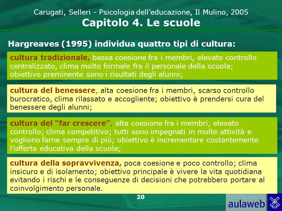 20 Carugati, Selleri - Psicologia delleducazione, Il Mulino, 2005 Capitolo 4. Le scuole Hargreaves (1995) individua quattro tipi di cultura: cultura d