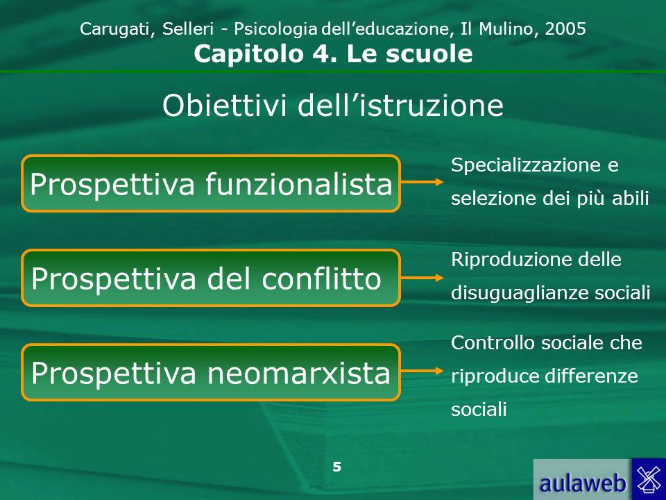 5 Carugati, Selleri - Psicologia delleducazione, Il Mulino, 2005 Capitolo 4. Le scuole Prospettiva funzionalista Prospettiva del conflitto Prospettiva