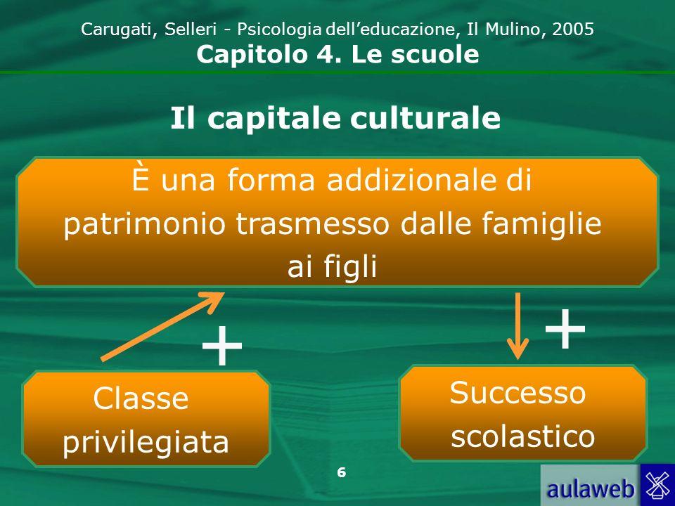 6 Carugati, Selleri - Psicologia delleducazione, Il Mulino, 2005 Capitolo 4. Le scuole Il capitale culturale È una forma addizionale di patrimonio tra
