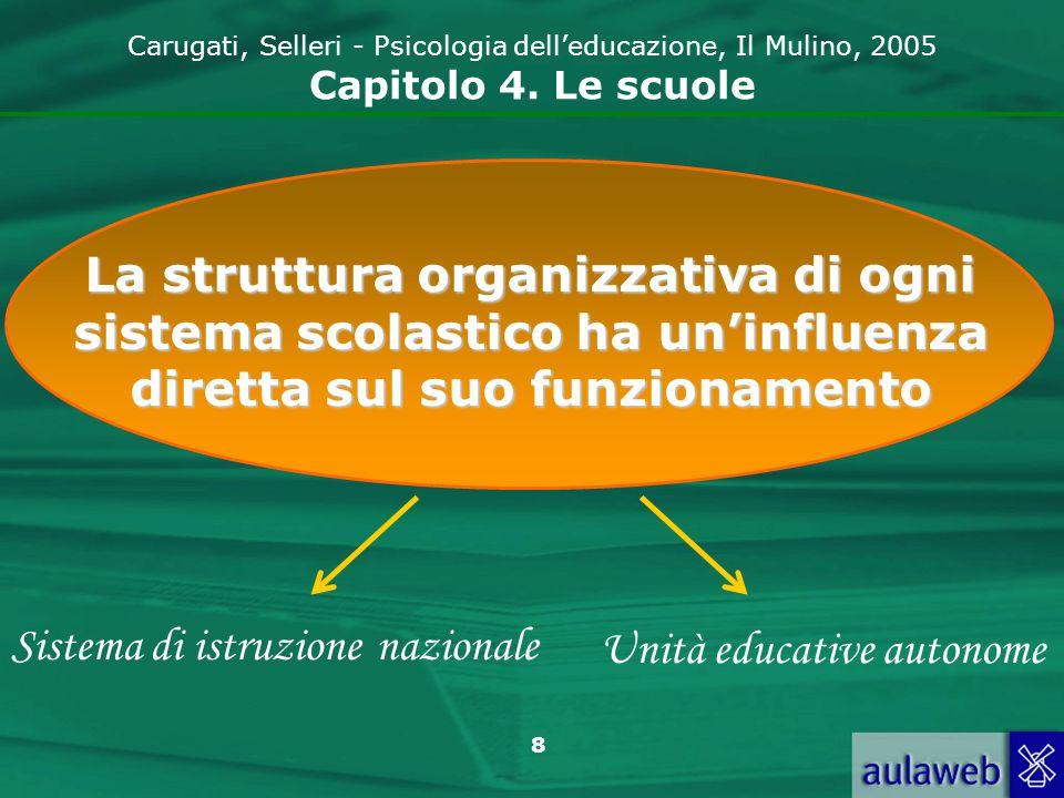 8 Carugati, Selleri - Psicologia delleducazione, Il Mulino, 2005 Capitolo 4. Le scuole La struttura organizzativa di ogni sistema scolastico ha uninfl