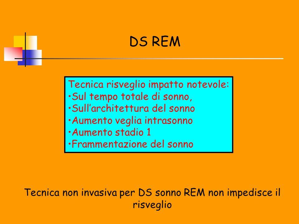 DS REM Tecnica risveglio impatto notevole: Sul tempo totale di sonno, Sullarchitettura del sonno Aumento veglia intrasonno Aumento stadio 1 Frammentaz