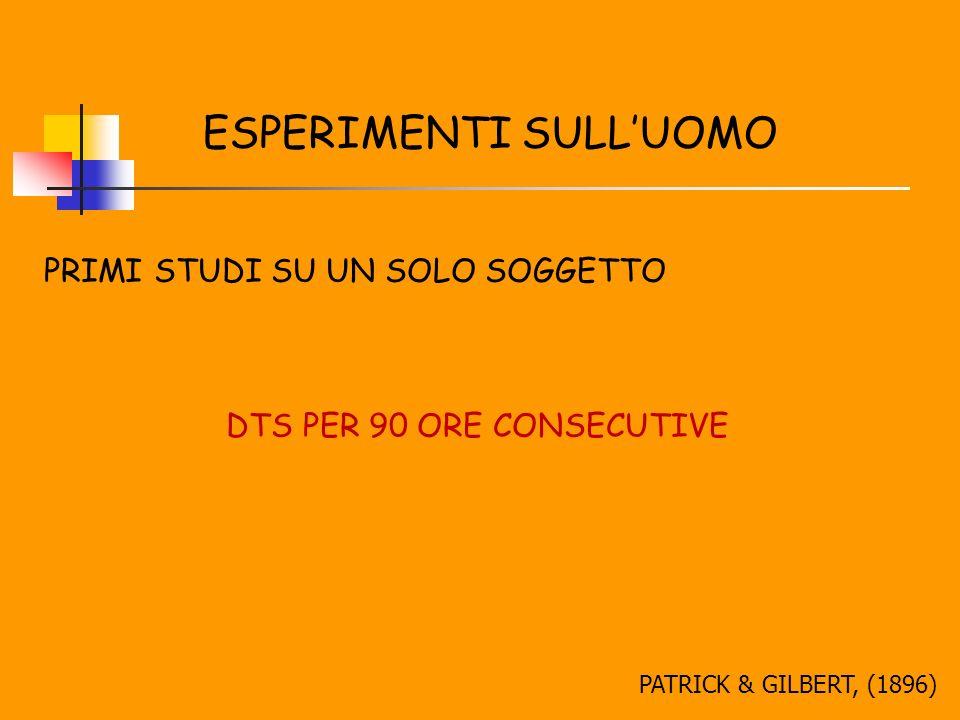 ESPERIMENTI SULLUOMO PRIMI STUDI SU UN SOLO SOGGETTO PATRICK & GILBERT, (1896) DTS PER 90 ORE CONSECUTIVE