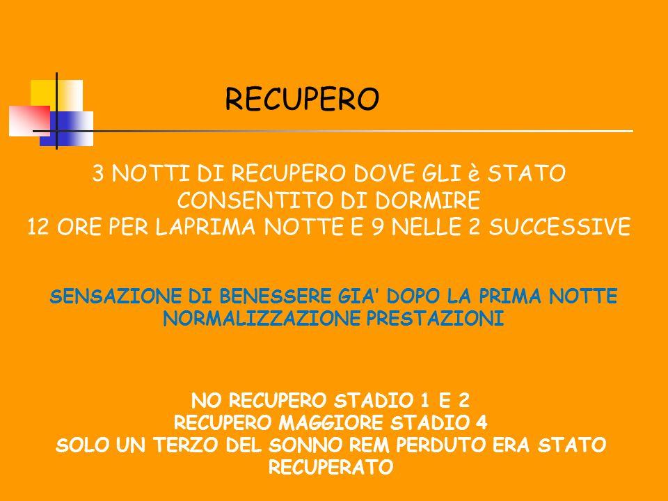 RECUPERO 3 NOTTI DI RECUPERO DOVE GLI è STATO CONSENTITO DI DORMIRE 12 ORE PER LAPRIMA NOTTE E 9 NELLE 2 SUCCESSIVE SENSAZIONE DI BENESSERE GIA DOPO L