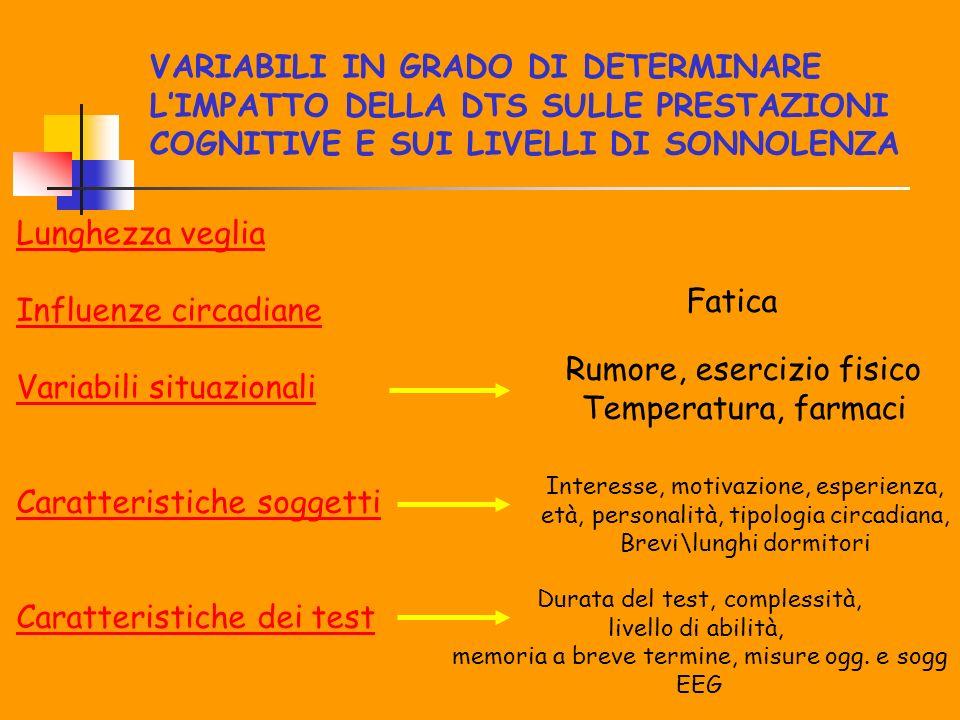 VARIABILI IN GRADO DI DETERMINARE LIMPATTO DELLA DTS SULLE PRESTAZIONI COGNITIVE E SUI LIVELLI DI SONNOLENZA Lunghezza veglia Influenze circadiane Var