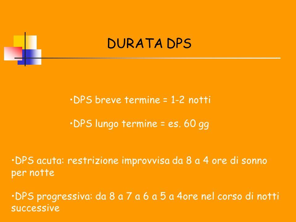 DURATA DPS DPS breve termine = 1-2 notti DPS lungo termine = es. 60 gg DPS acuta: restrizione improvvisa da 8 a 4 ore di sonno per notte DPS progressi