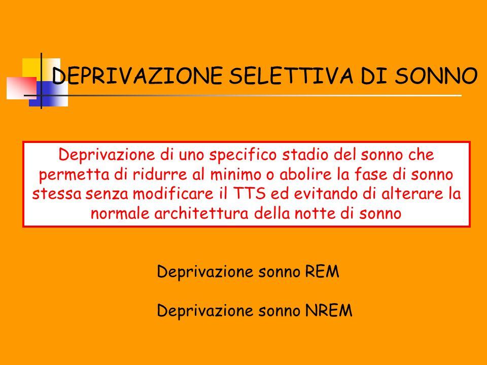 DEPRIVAZIONE SELETTIVA DI SONNO Deprivazione sonno REM Deprivazione sonno NREM Deprivazione di uno specifico stadio del sonno che permetta di ridurre