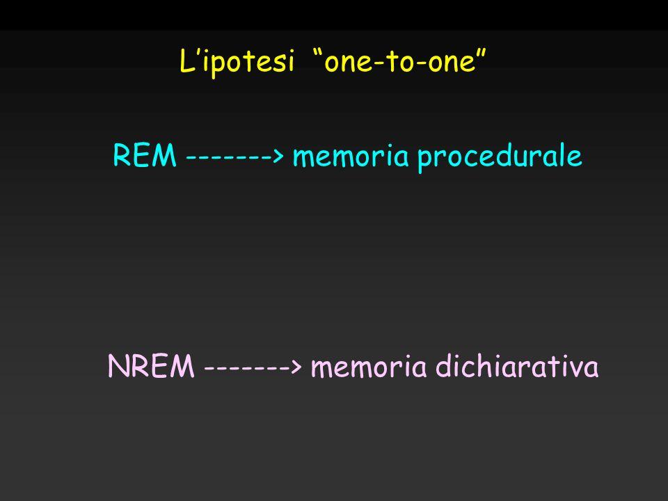 REM -------> memoria procedurale NREM -------> memoria dichiarativa Lipotesi one-to-one