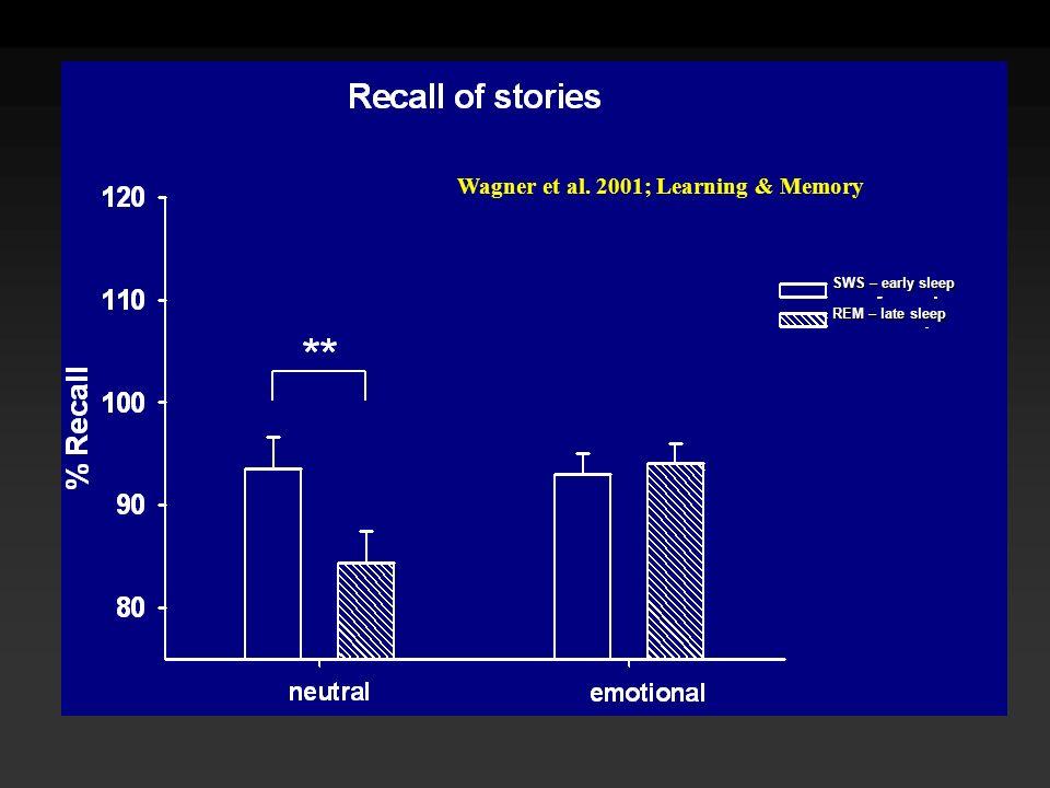 Wagner et al. 2001; Learning & Memory SWS – early sleep REM – late sleep