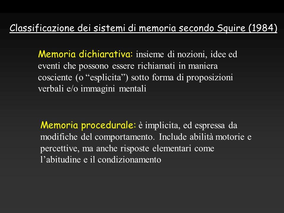 Memoria dichiarativa: insieme di nozioni, idee ed eventi che possono essere richiamati in maniera cosciente (o esplicita) sotto forma di proposizioni