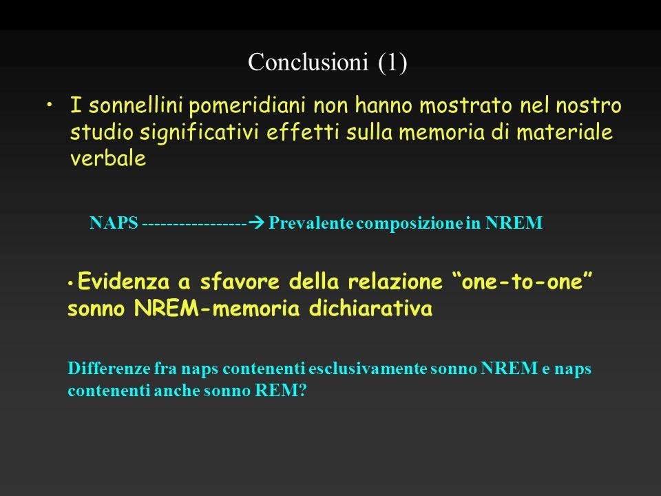 Conclusioni (1) I sonnellini pomeridiani non hanno mostrato nel nostro studio significativi effetti sulla memoria di materiale verbale NAPS ----------
