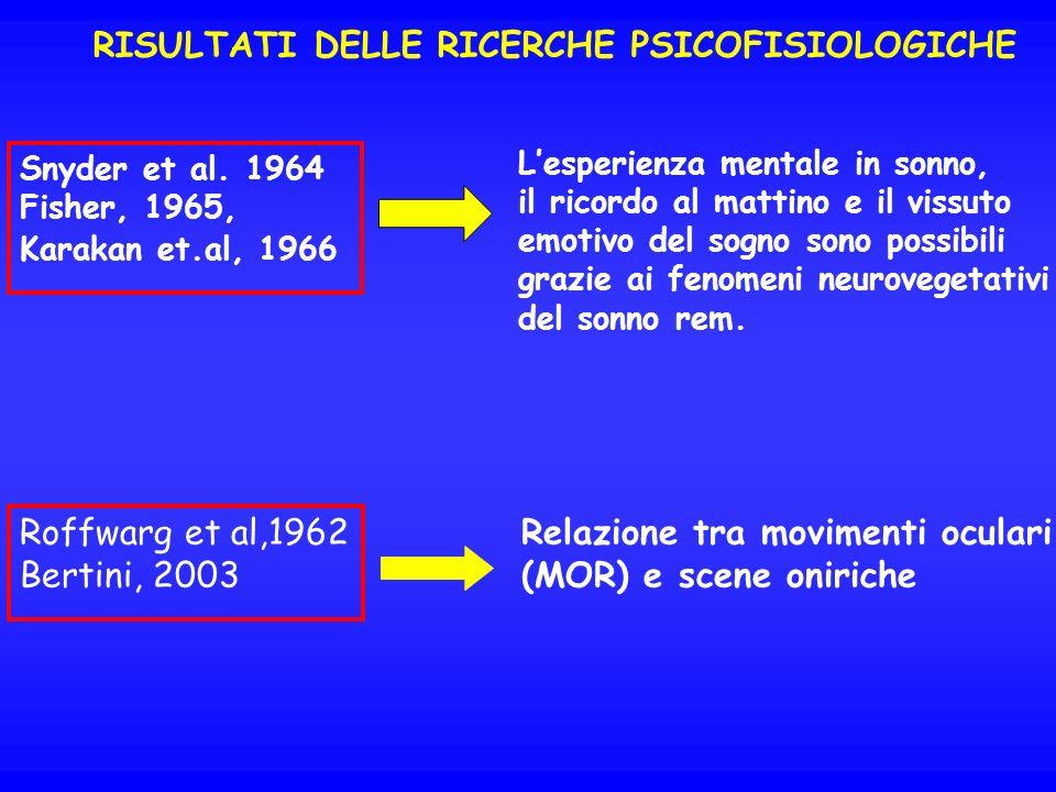 RISULTATI DELLE RICERCHE PSICOFISIOLOGICHE Snyder et al. 1964 Fisher, 1965, Karakan et.al, 1966 Lesperienza mentale in sonno, il ricordo al mattino e