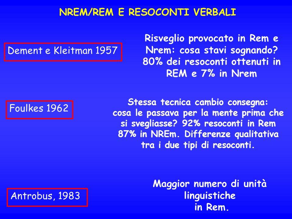 NREM/REM E RESOCONTI VERBALI Dement e Kleitman 1957 Risveglio provocato in Rem e Nrem: cosa stavi sognando? 80% dei resoconti ottenuti in REM e 7% in