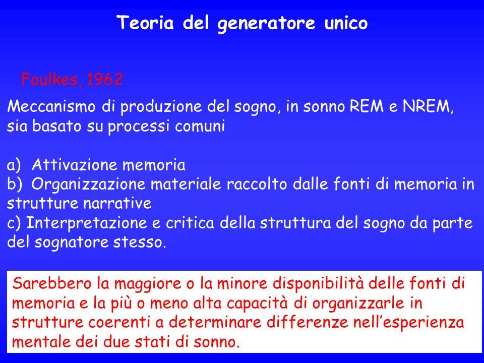 Teoria del generatore unico Foulkes, 1962 Meccanismo di produzione del sogno, in sonno REM e NREM, sia basato su processi comuni a)Attivazione memoria