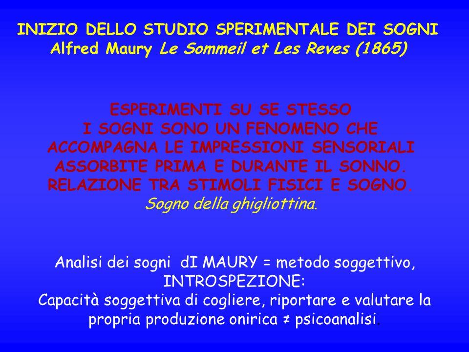 INIZIO DELLO STUDIO SPERIMENTALE DEI SOGNI Alfred Maury Le Sommeil et Les Reves (1865) ESPERIMENTI SU SE STESSO I SOGNI SONO UN FENOMENO CHE ACCOMPAGN