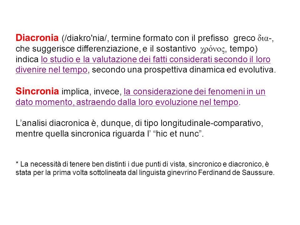 Diacronia (/diakro'nia/, termine formato con il prefisso greco δια -, che suggerisce differenziazione, e il sostantivo χρόνος, tempo) indica lo studio