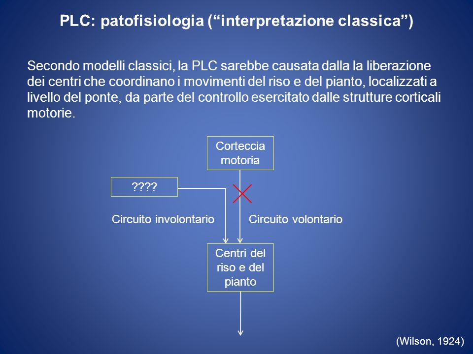 PLC: patofisiologia (interpretazione alternativa) Linterpretazione della PLC come fenomeno di liberazione non spiega perché una caratteristica tipica di questo disturbo è la valenza opposta tra lo stimolo attivante e la risposta emotiva.