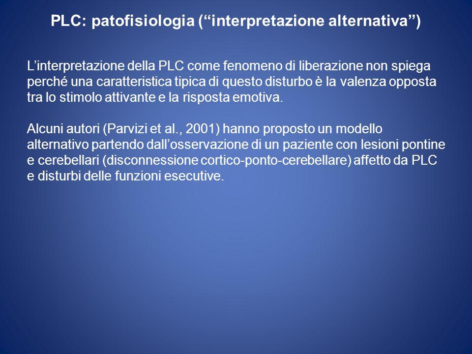 PLC: patofisiologia (interpretazione alternativa) Linterpretazione della PLC come fenomeno di liberazione non spiega perché una caratteristica tipica