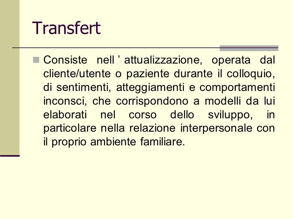 Transfert Consiste nellattualizzazione, operata dal cliente/utente o paziente durante il colloquio, di sentimenti, atteggiamenti e comportamenti incon