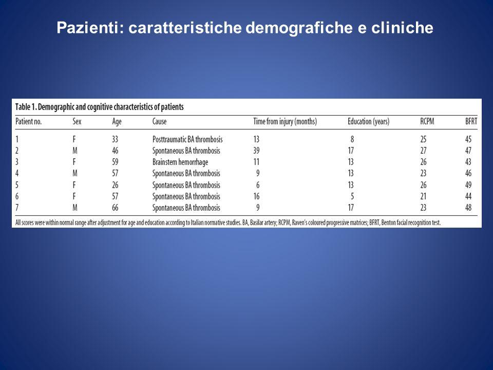 Pazienti: caratteristiche demografiche e cliniche