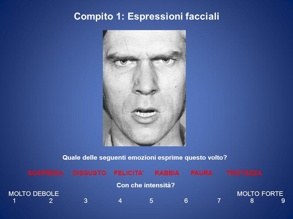 Quale delle seguenti emozioni esprime questo volto? SOSPRESA DISGUSTO FELICITA RABBIA PAURA TRISTEZZA Con che intensità? MOLTO DEBOLE MOLTO FORTE 1 2