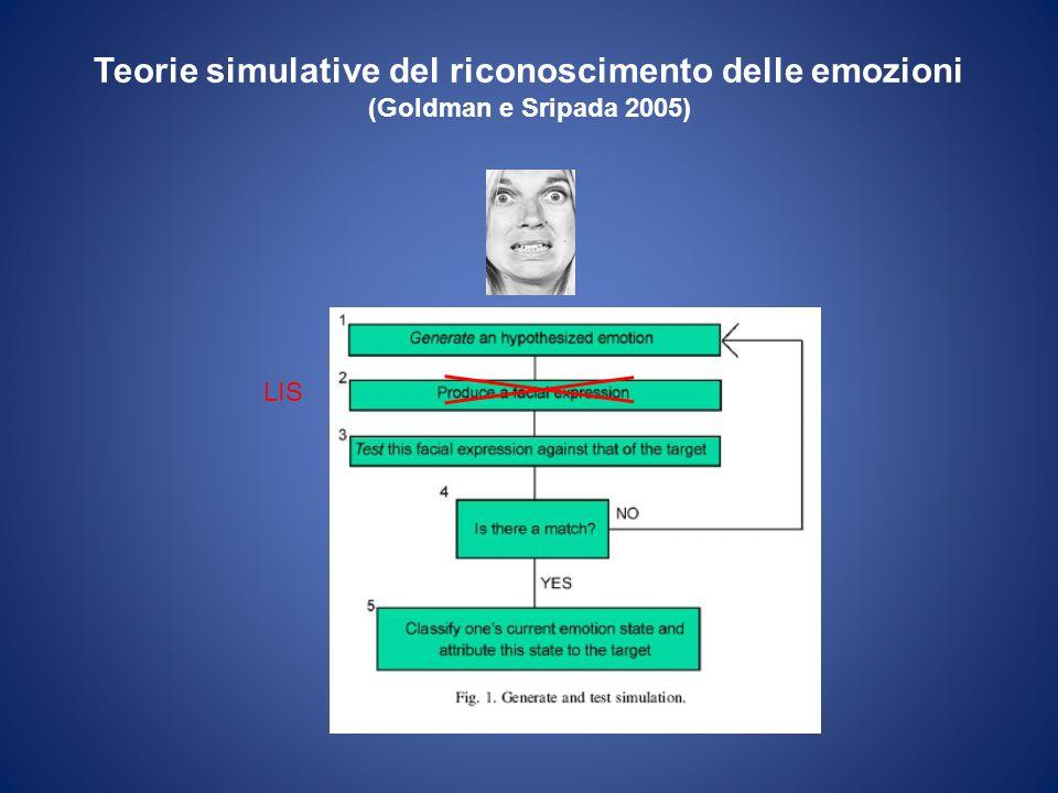 Teorie simulative del riconoscimento delle emozioni (Goldman e Sripada 2005) LIS