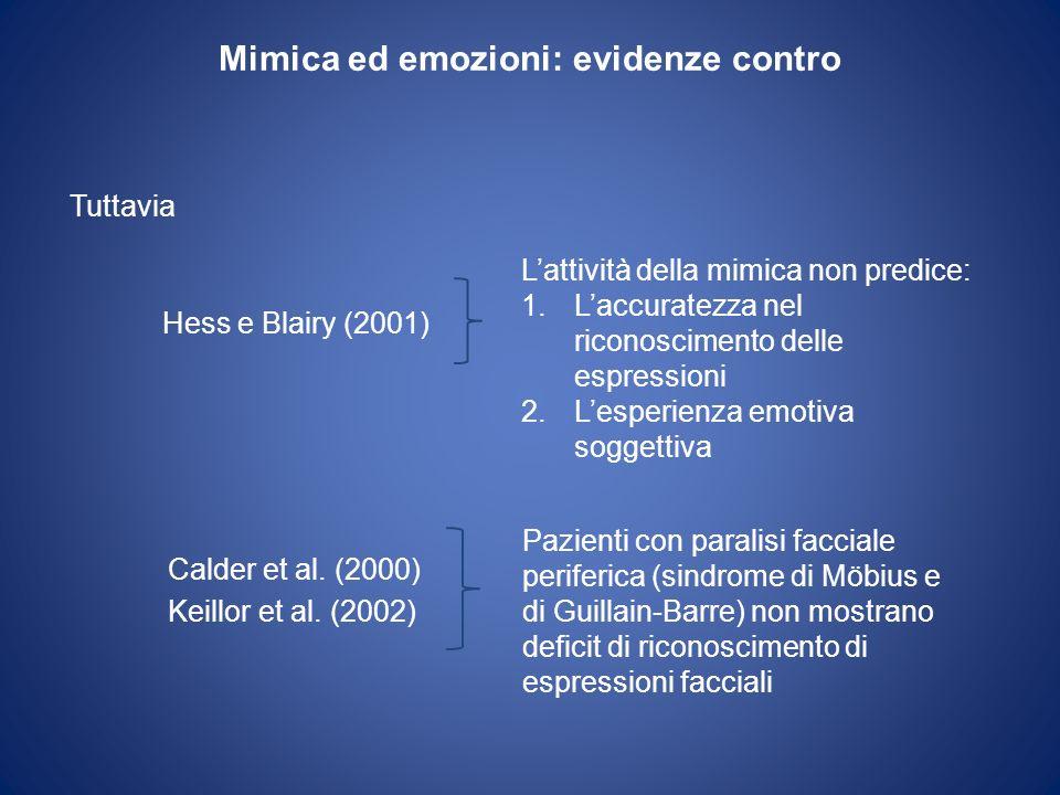 Mimica ed emozioni: evidenze contro Lattività della mimica non predice: 1.Laccuratezza nel riconoscimento delle espressioni 2.Lesperienza emotiva sogg