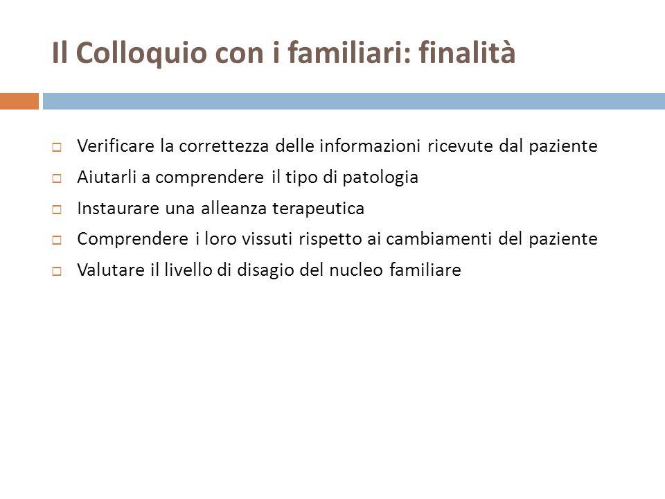 Il Colloquio con i familiari: finalità Verificare la correttezza delle informazioni ricevute dal paziente Aiutarli a comprendere il tipo di patologia
