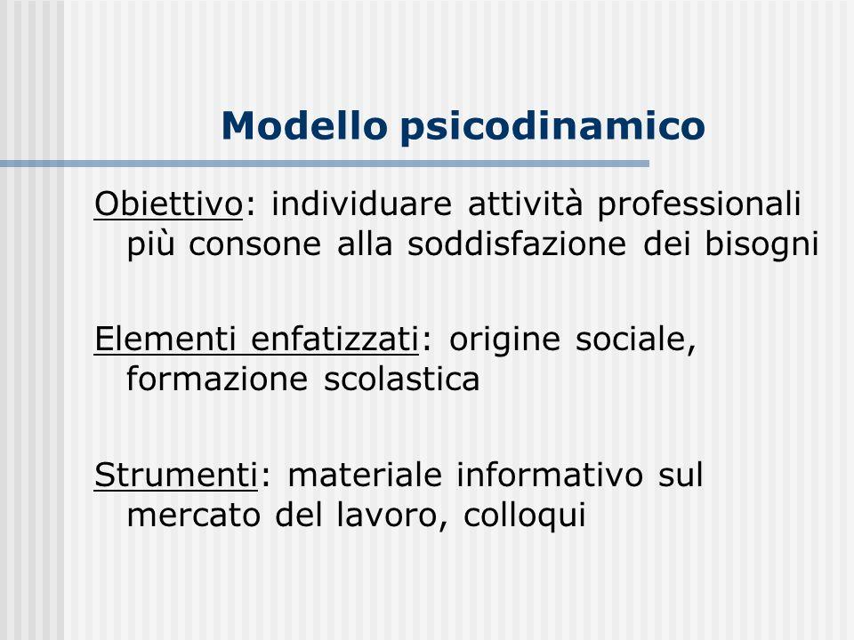 Modello psicodinamico Obiettivo: individuare attività professionali più consone alla soddisfazione dei bisogni Elementi enfatizzati: origine sociale,
