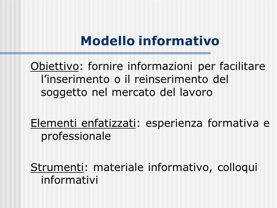 Modello informativo Obiettivo: fornire informazioni per facilitare linserimento o il reinserimento del soggetto nel mercato del lavoro Elementi enfati