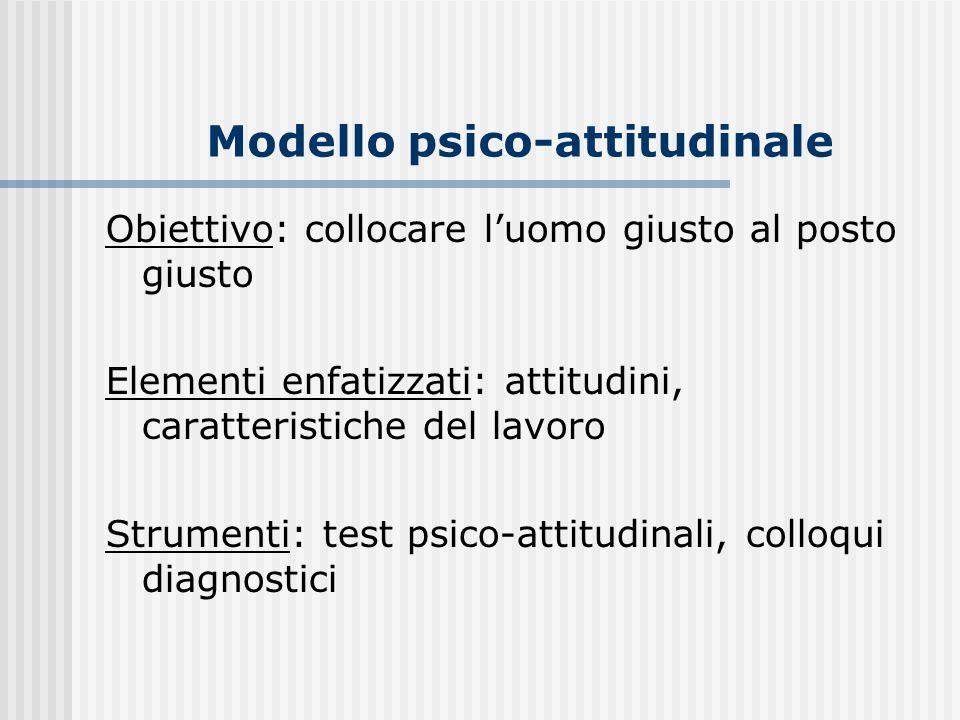 Modello psico-attitudinale Obiettivo: collocare luomo giusto al posto giusto Elementi enfatizzati: attitudini, caratteristiche del lavoro Strumenti: t