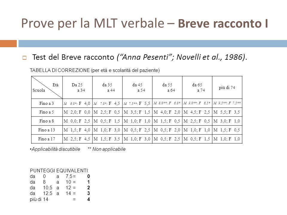 Prove per la MLT verbale – Breve racconto I Test del Breve racconto (Anna Pesenti; Novelli et al., 1986). Età Scuola Da 25 a 34 da 35 a 44 da 45 a 54