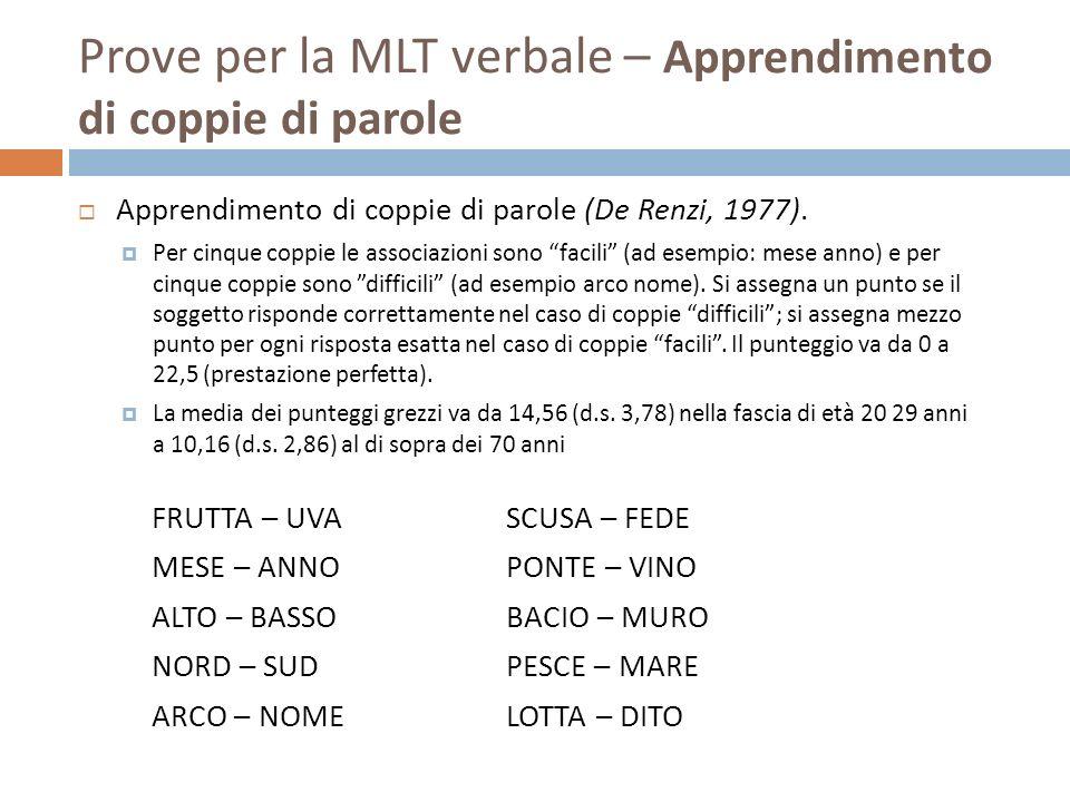 Prove per la MLT verbale – Apprendimento di coppie di parole Apprendimento di coppie di parole (De Renzi, 1977). Per cinque coppie le associazioni son