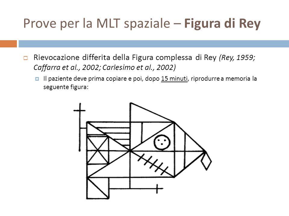 Rievocazione differita della Figura complessa di Rey (Rey, 1959; Caffarra et al., 2002; Carlesimo et al., 2002) Il paziente deve prima copiare e poi,