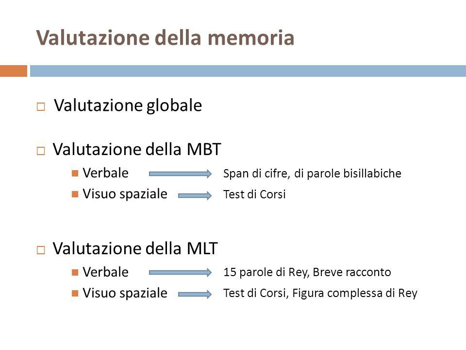 Valutazione della memoria Valutazione della MBT Verbale Visuo spaziale Valutazione della MLT Verbale Visuo spaziale Span di cifre, di parole bisillabi