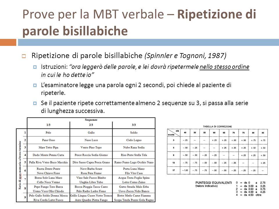 Prove per la MBT verbale – Ripetizione di parole bisillabiche Ripetizione di parole bisillabiche (Spinnler e Tognoni, 1987) Istruzioni: ora leggerò de