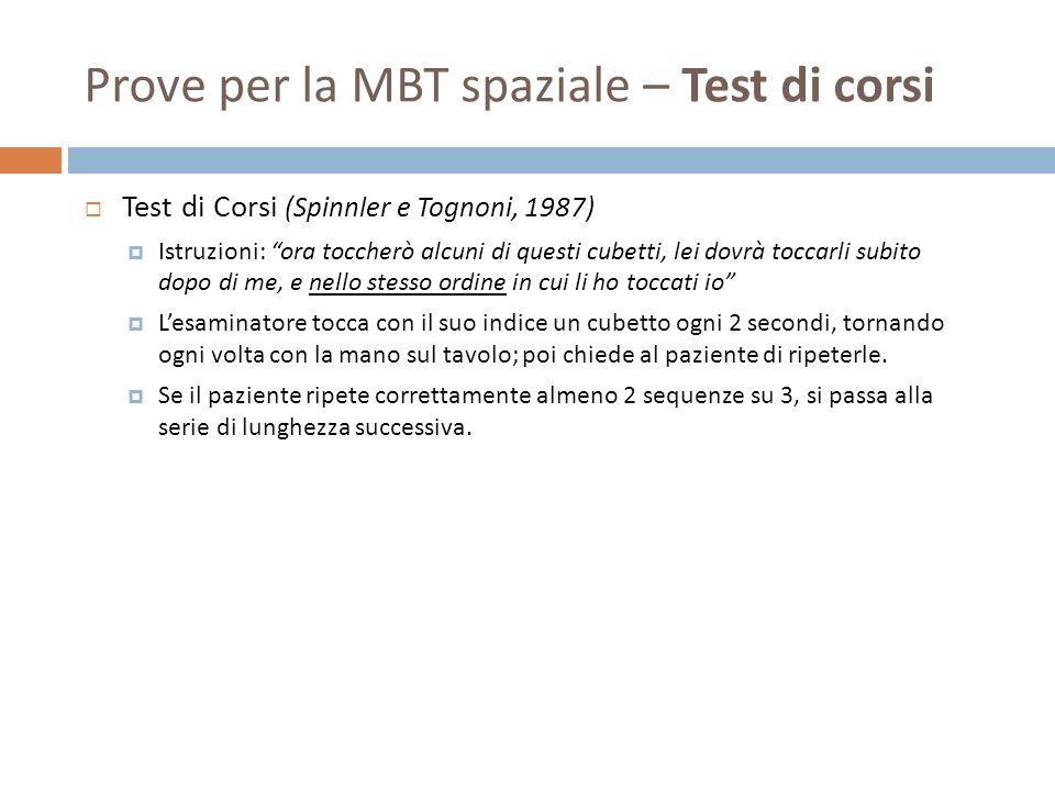 Test di Corsi (Spinnler e Tognoni, 1987) Istruzioni: ora toccherò alcuni di questi cubetti, lei dovrà toccarli subito dopo di me, e nello stesso ordin