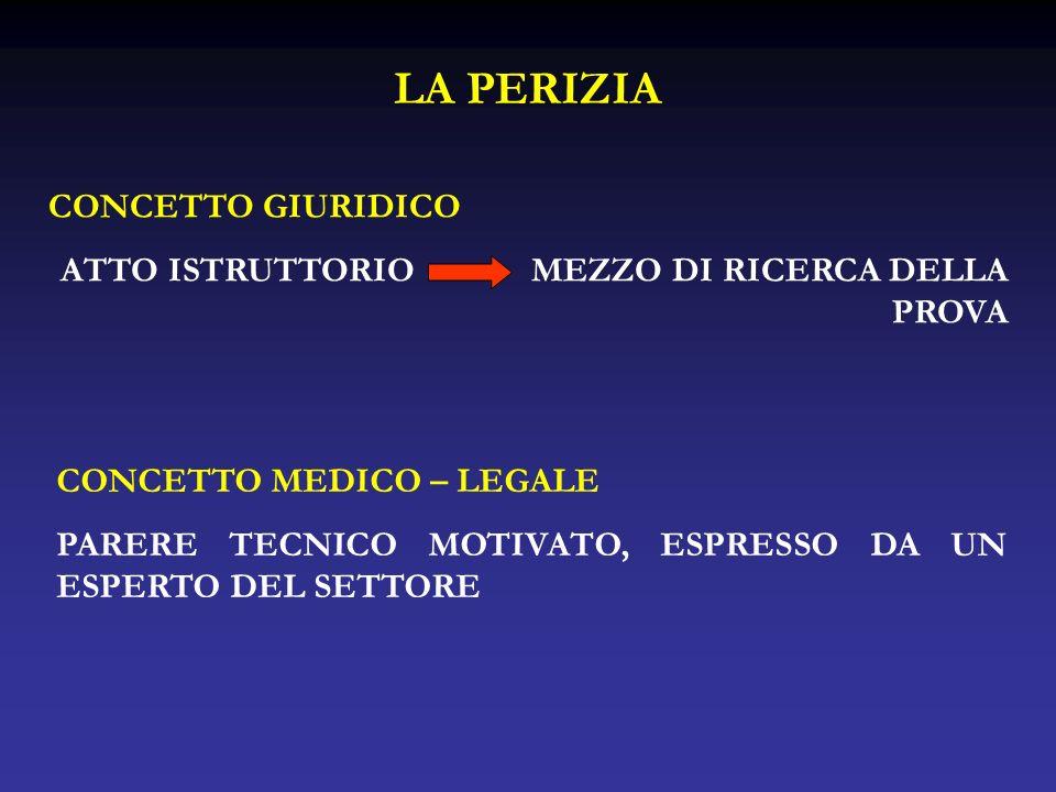 LA PERIZIA CONCETTO GIURIDICO ATTO ISTRUTTORIO MEZZO DI RICERCA DELLA PROVA CONCETTO MEDICO – LEGALE PARERE TECNICO MOTIVATO, ESPRESSO DA UN ESPERTO D