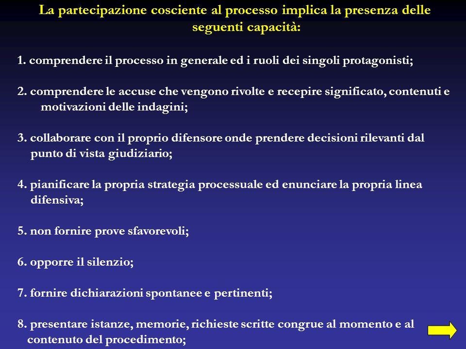La partecipazione cosciente al processo implica la presenza delle seguenti capacità: 1. comprendere il processo in generale ed i ruoli dei singoli pro