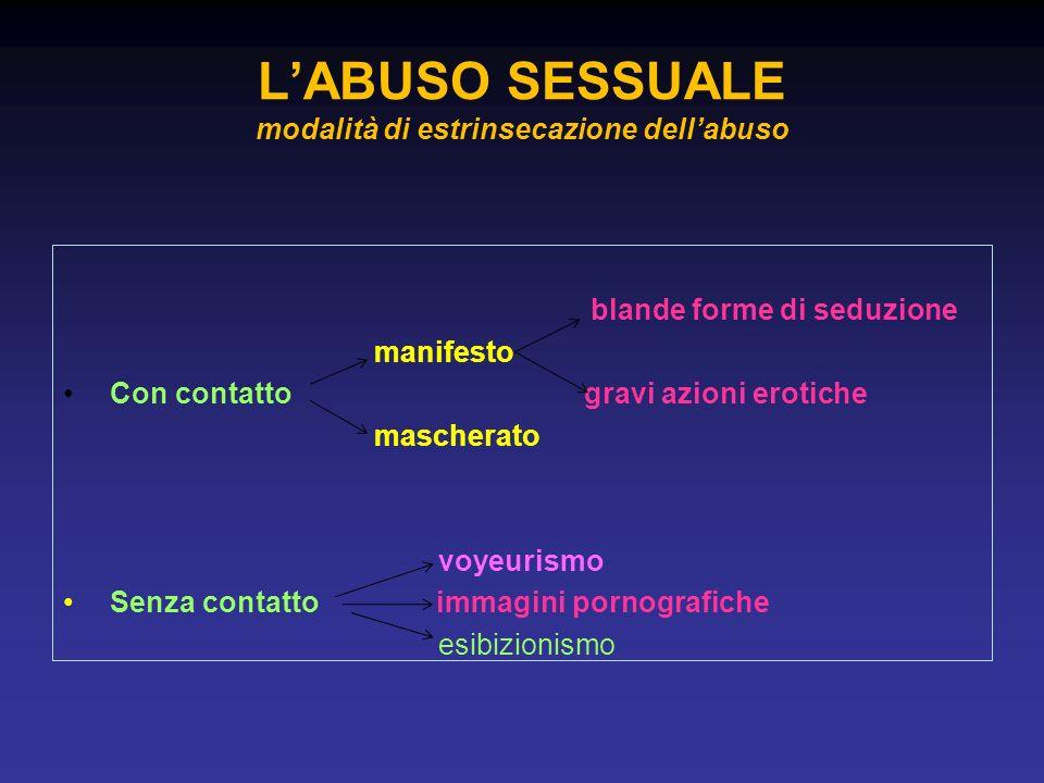 blande forme di seduzione manifesto Con contatto gravi azioni erotiche mascherato voyeurismo Senza contatto immagini pornografiche esibizionismo LABUS