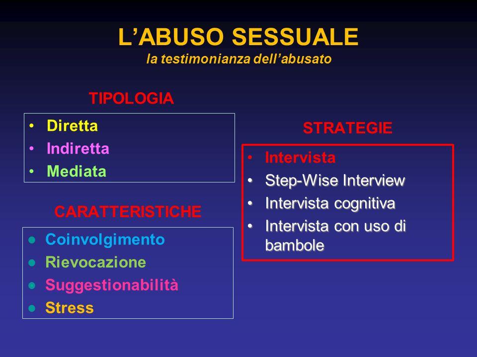 TIPOLOGIA Diretta Indiretta Mediata STRATEGIE Intervista Step-Wise InterviewStep-Wise Interview Intervista cognitivaIntervista cognitiva Intervista co