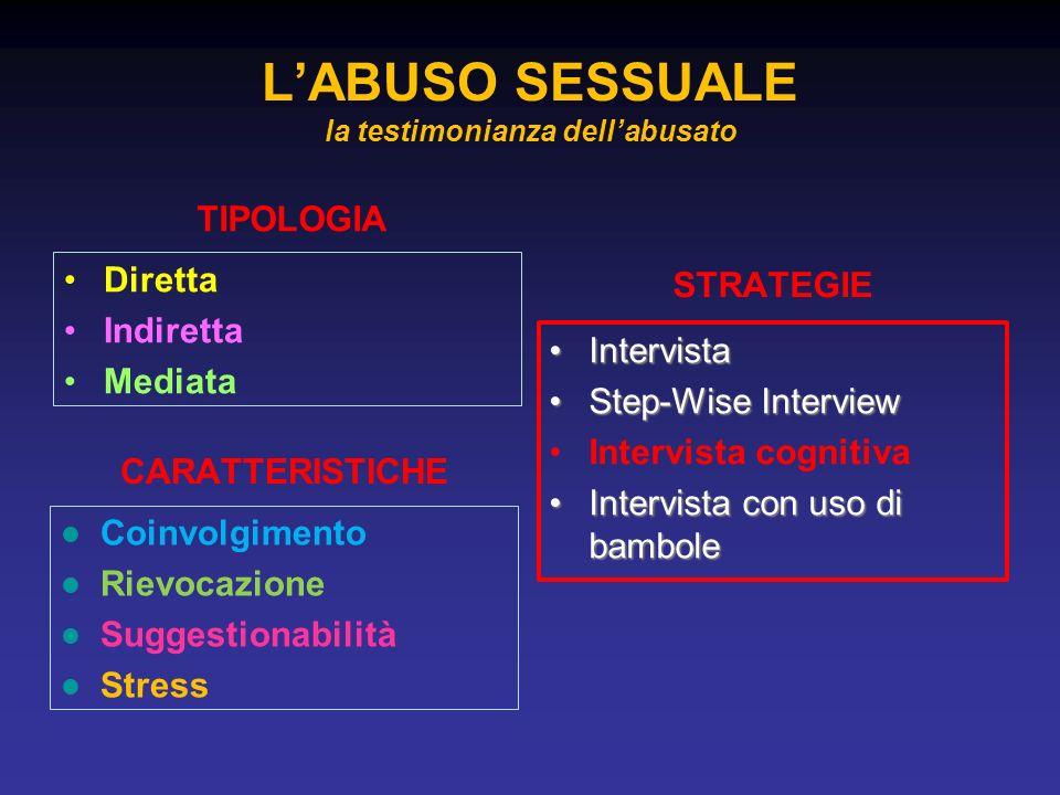 TIPOLOGIA Diretta Indiretta Mediata STRATEGIE IntervistaIntervista Step-Wise InterviewStep-Wise Interview Intervista cognitiva Intervista con uso di b