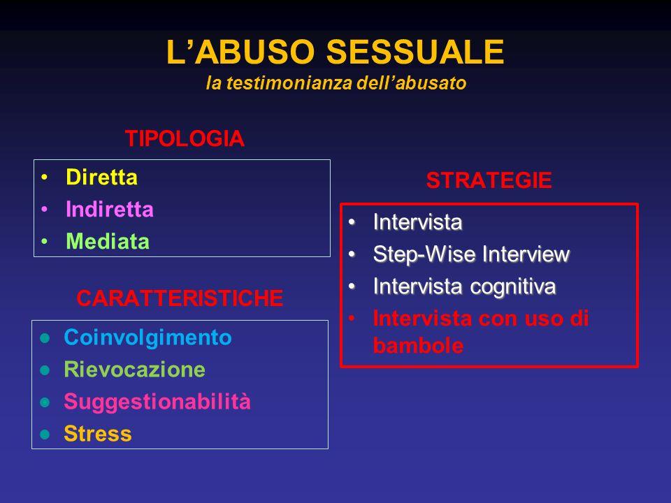 TIPOLOGIA Diretta Indiretta Mediata STRATEGIE IntervistaIntervista Step-Wise InterviewStep-Wise Interview Intervista cognitivaIntervista cognitiva Int