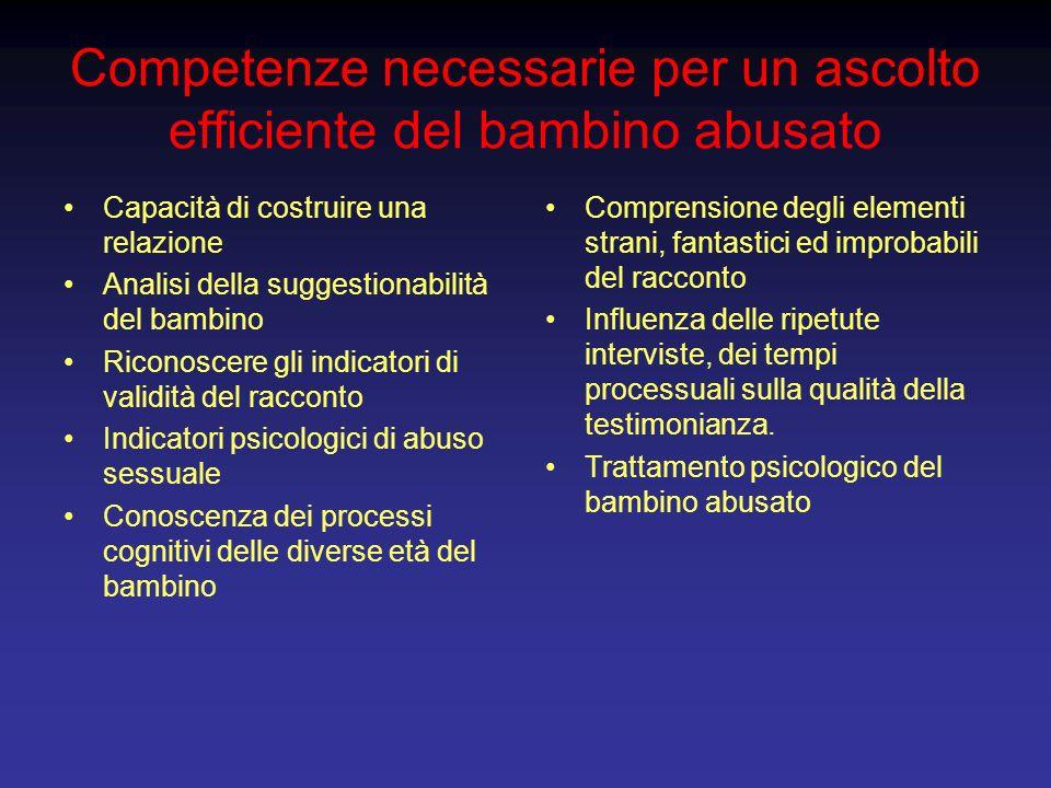 Competenze necessarie per un ascolto efficiente del bambino abusato Capacità di costruire una relazione Analisi della suggestionabilità del bambino Ri