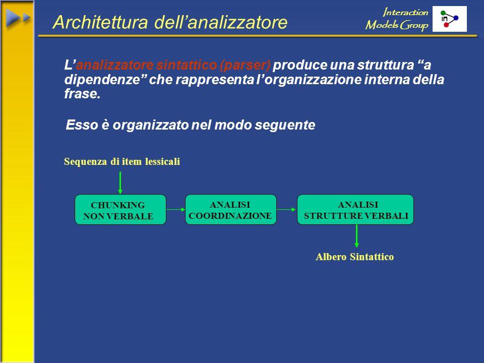 Interaction Models Group Architettura dellanalizzatore Lanalizzatore sintattico (parser) produce una struttura a dipendenze che rappresenta lorganizzazione interna della frase.