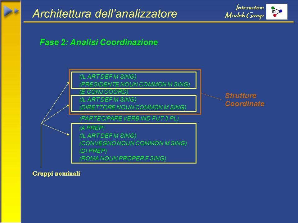 Architettura dellanalizzatore Interaction Models Group (IL ART DEF M SING) (PRESIDENTE NOUN COMMON M SING) (E CONJ COORD) (IL ART DEF M SING) (DIRETTO