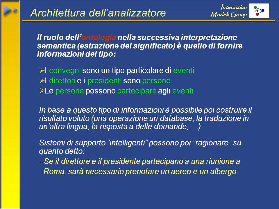 Interaction Models Group Architettura dellanalizzatore Il ruolo dellontologia nella successiva interpretazione semantica (estrazione del significato)